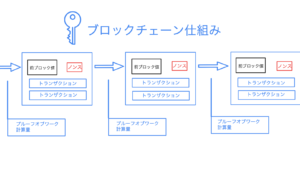 ブロックチェーンとプルーフオブワークの仕組み